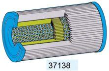 ABSORBA-Langzeitfilter Absauganlagen Filter (KaVo Dental)